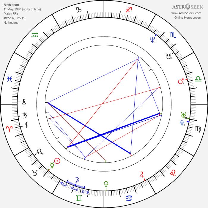 Anaïs Jeanneret - Astrology Natal Birth Chart