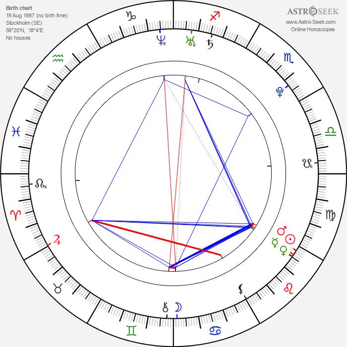 Anais Lameche - Astrology Natal Birth Chart