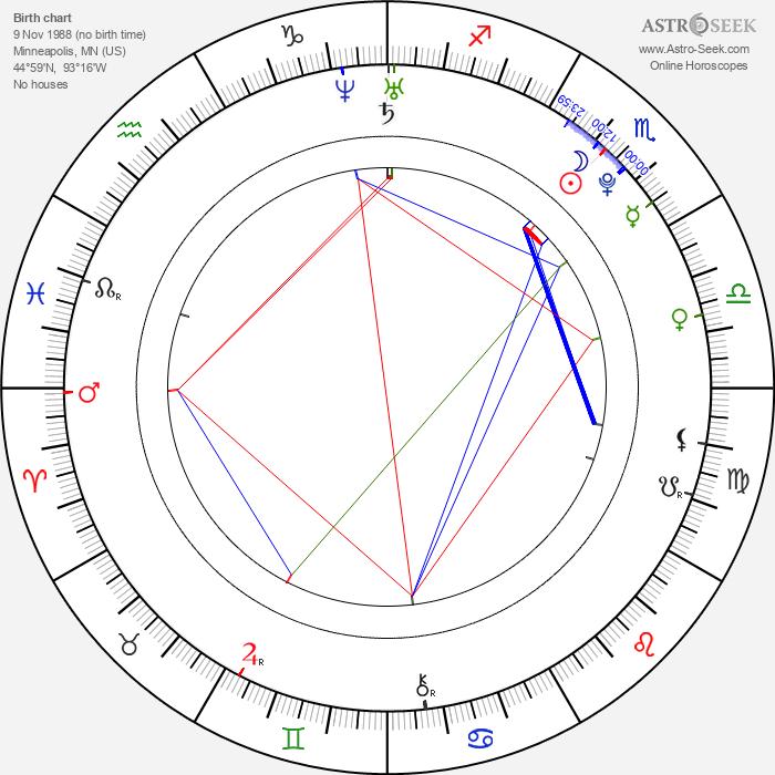 Analeigh Tipton - Astrology Natal Birth Chart