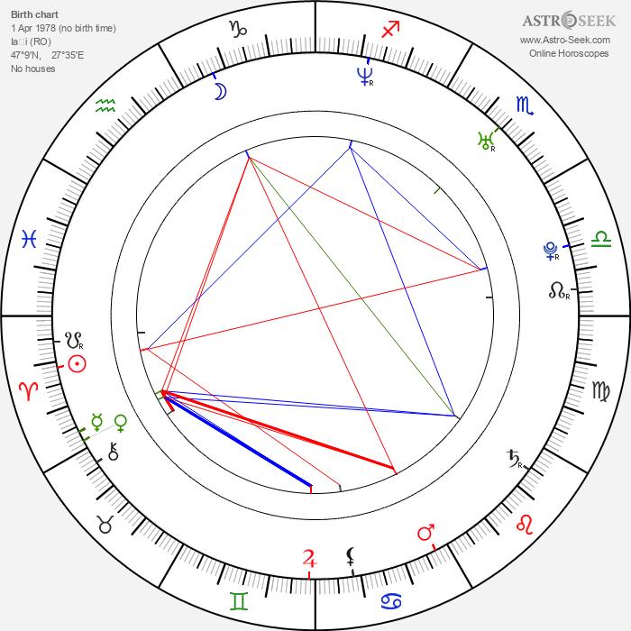 Anamaria Marinca - Astrology Natal Birth Chart