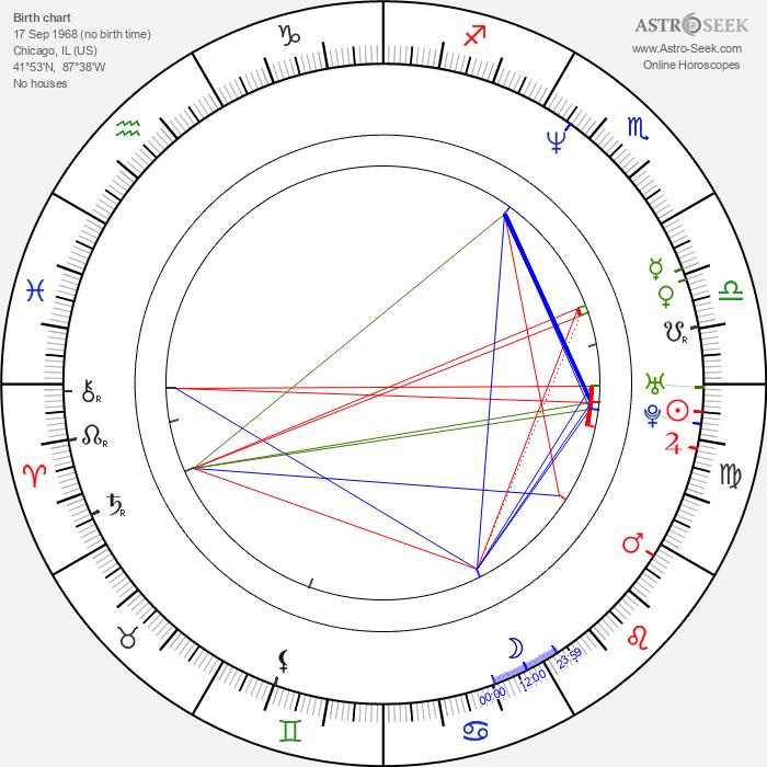 Anastacia - Astrology Natal Birth Chart