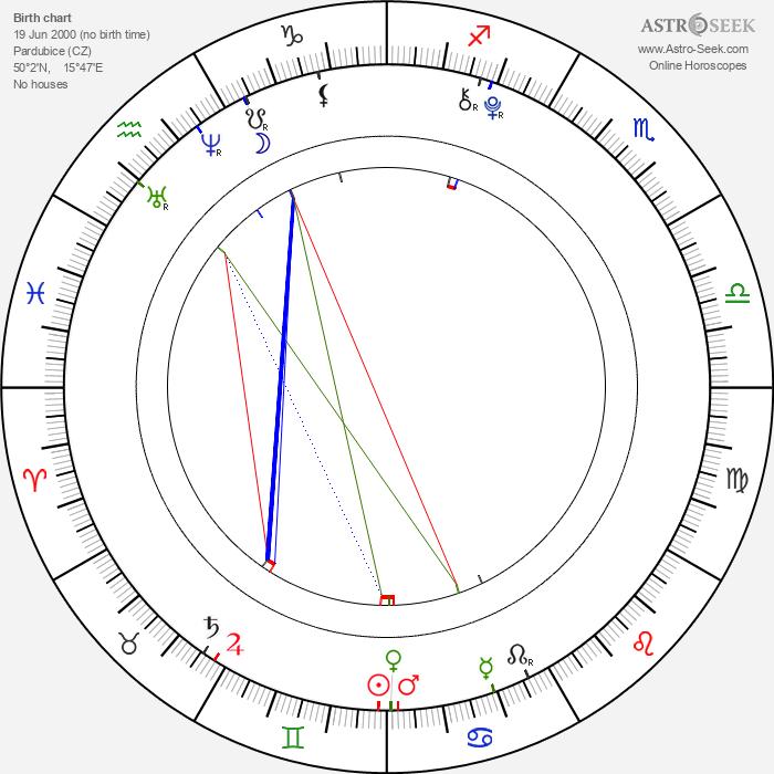 Anastásia Chocholatá - Astrology Natal Birth Chart