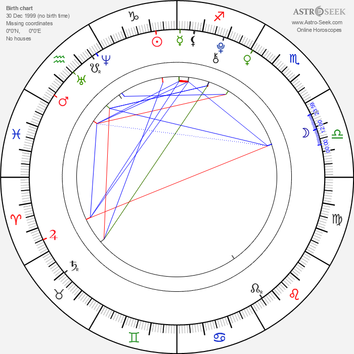 Anastasiya Dobrynina - Astrology Natal Birth Chart