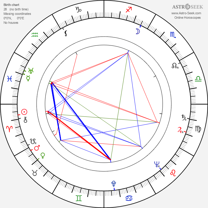 Anatol Constantin - Astrology Natal Birth Chart