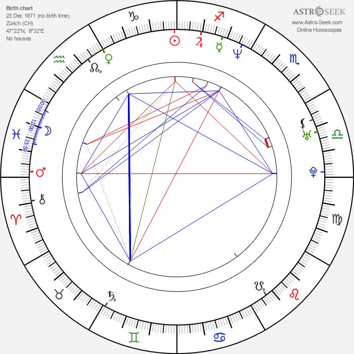 Anatole Taubman - Astrology Natal Birth Chart