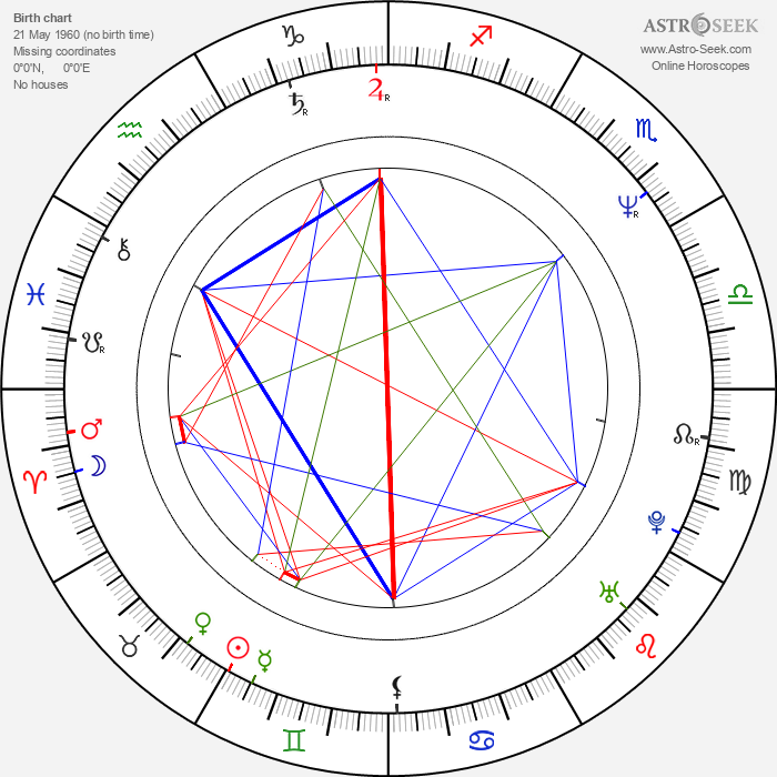 Anda Onesa - Astrology Natal Birth Chart