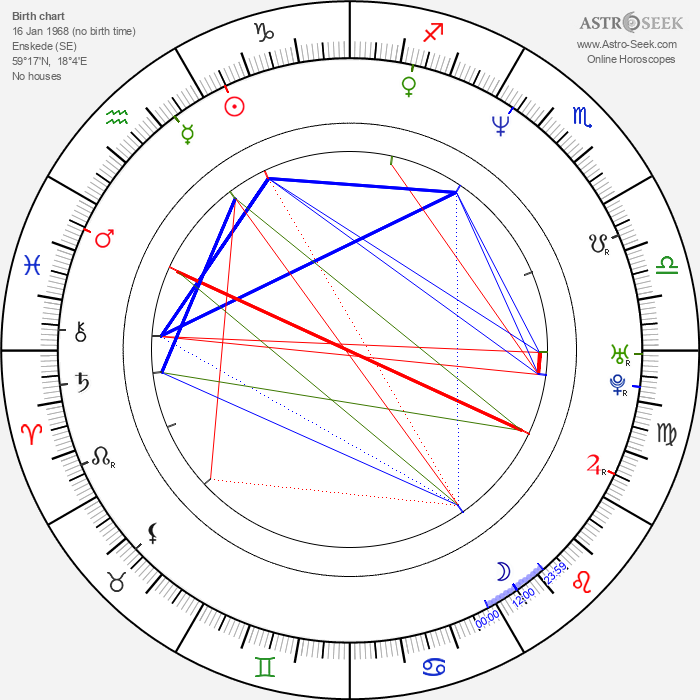 Anders Bagge - Astrology Natal Birth Chart