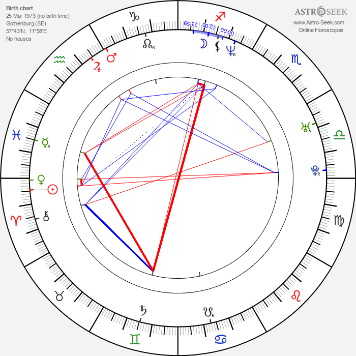 Anders Fridén - Astrology Natal Birth Chart