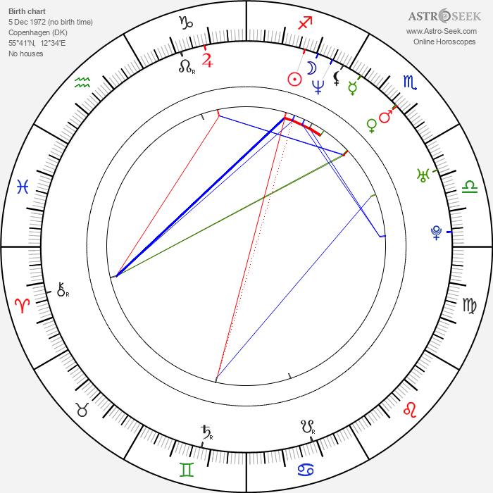 Anders Morgenthaler - Astrology Natal Birth Chart