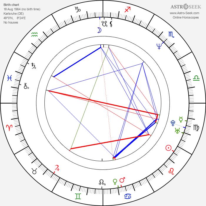 Andi Deris - Astrology Natal Birth Chart