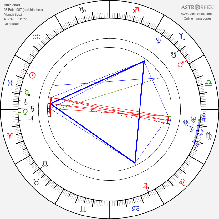 Andi Niessner - Astrology Natal Birth Chart
