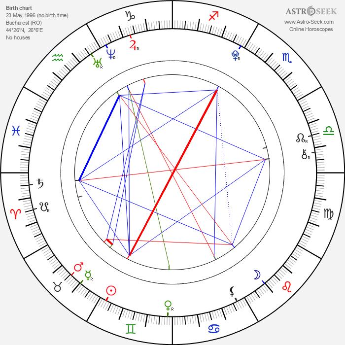 Andra Maria Margineanu - Astrology Natal Birth Chart