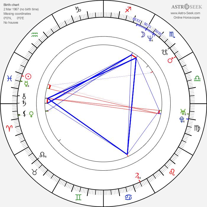 András Hatházi - Astrology Natal Birth Chart