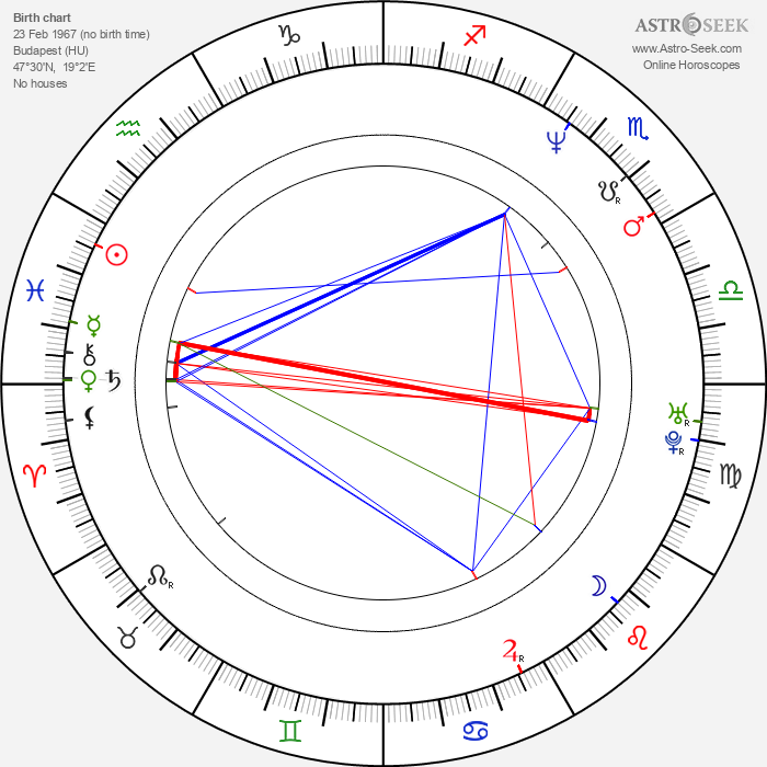András Stohl - Astrology Natal Birth Chart