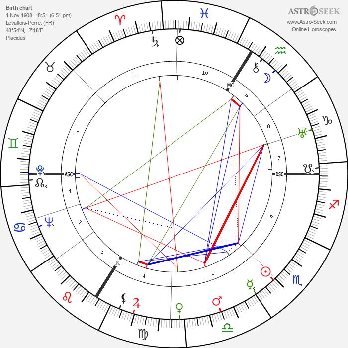 Andre Alfred Dumas - Astrology Natal Birth Chart