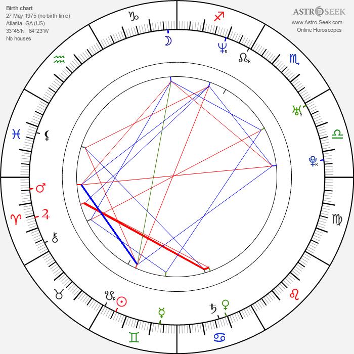 André Benjamin - Astrology Natal Birth Chart