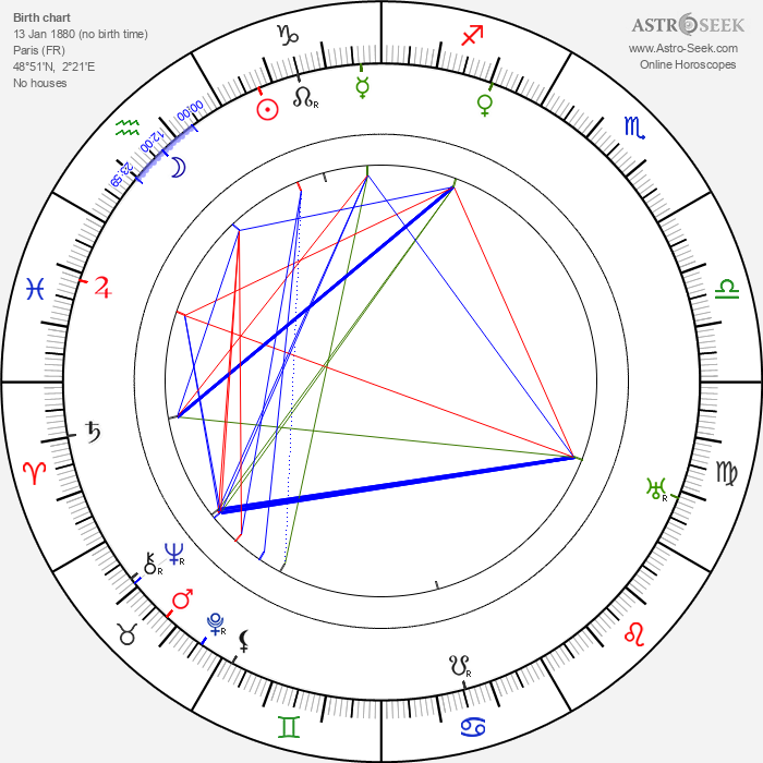 André Berley - Astrology Natal Birth Chart