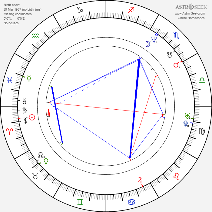 André Bouchet - Astrology Natal Birth Chart