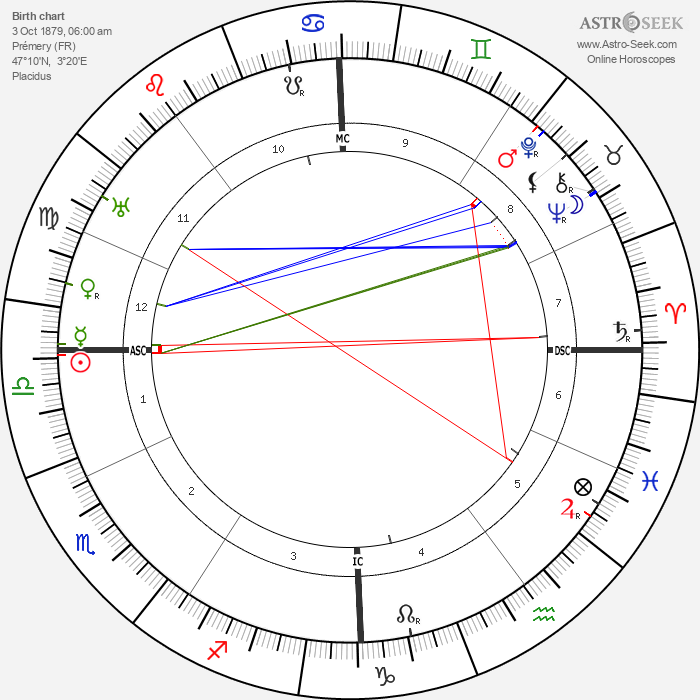 André Brunot - Astrology Natal Birth Chart