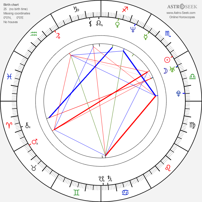 André F. Nebe - Astrology Natal Birth Chart