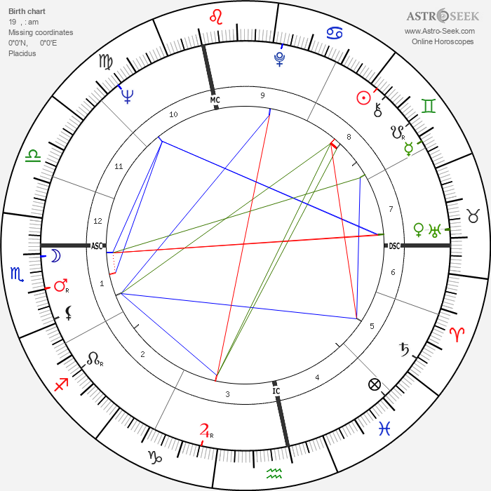 André Glucksmann - Astrology Natal Birth Chart