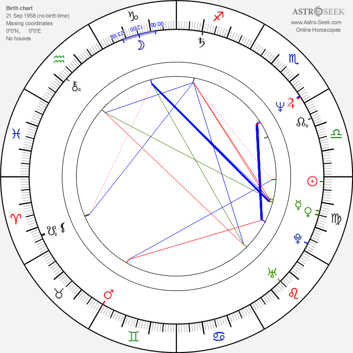 André Hennicke - Astrology Natal Birth Chart