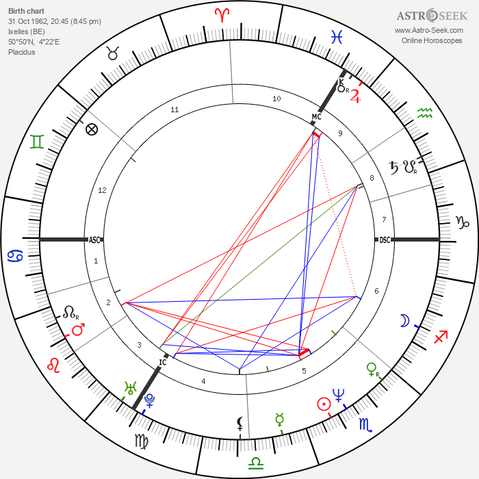 André Lamy - Astrology Natal Birth Chart