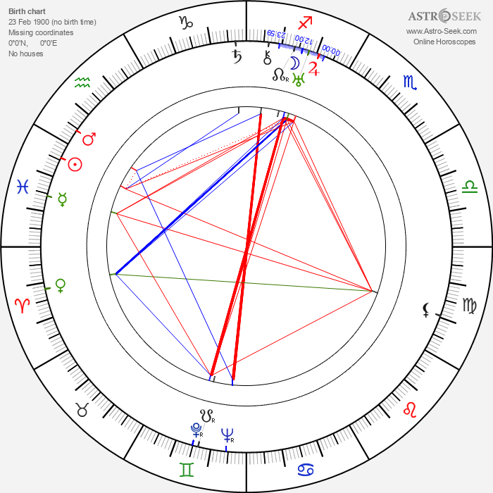 André Mattoni - Astrology Natal Birth Chart