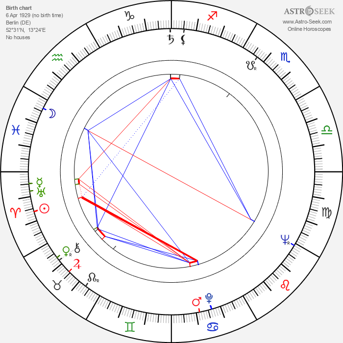 André Previn - Astrology Natal Birth Chart
