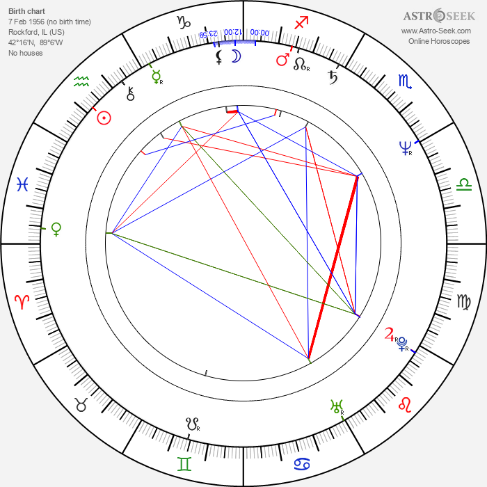 Andre Rosey Brown - Astrology Natal Birth Chart