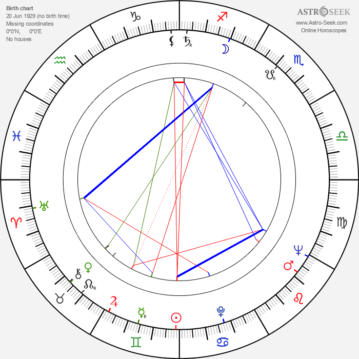 André Rouyer - Astrology Natal Birth Chart