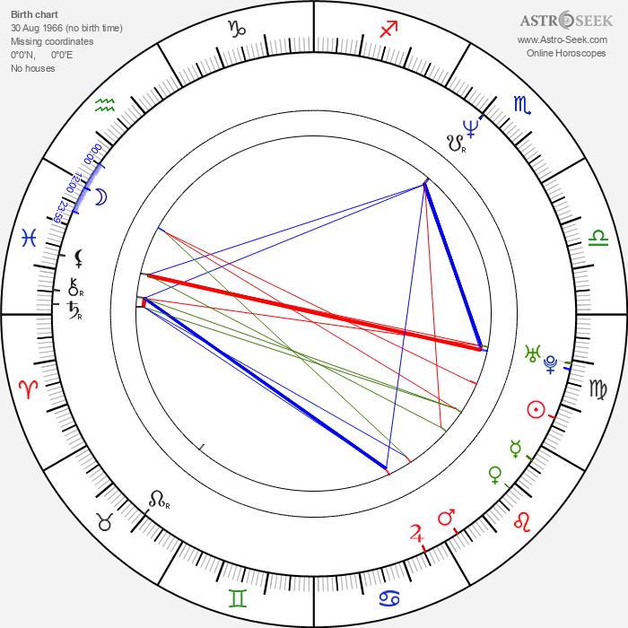 André Schäfer - Astrology Natal Birth Chart