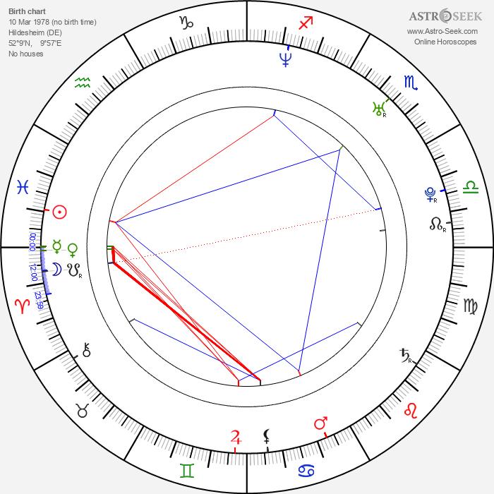 Andre Schneider - Astrology Natal Birth Chart