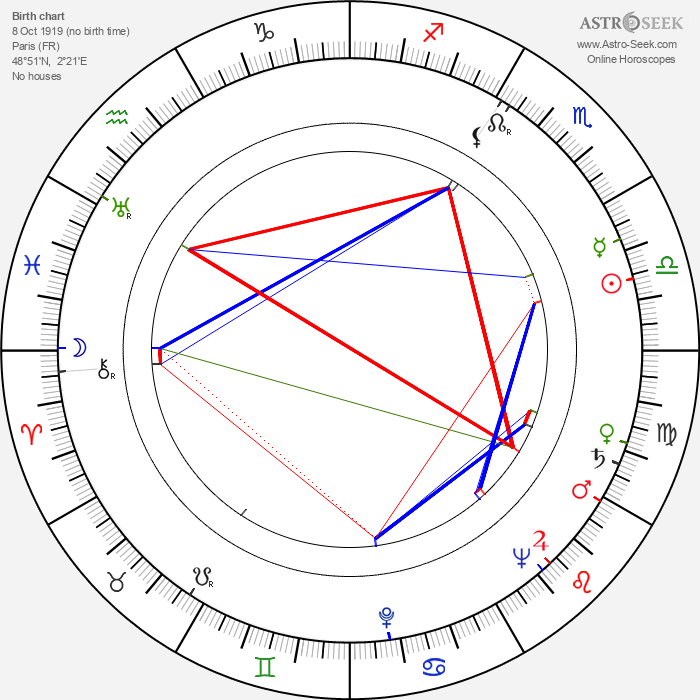 André Valmy - Astrology Natal Birth Chart