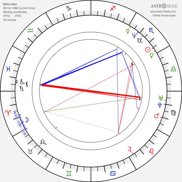 André Vícha - Astrology Natal Birth Chart