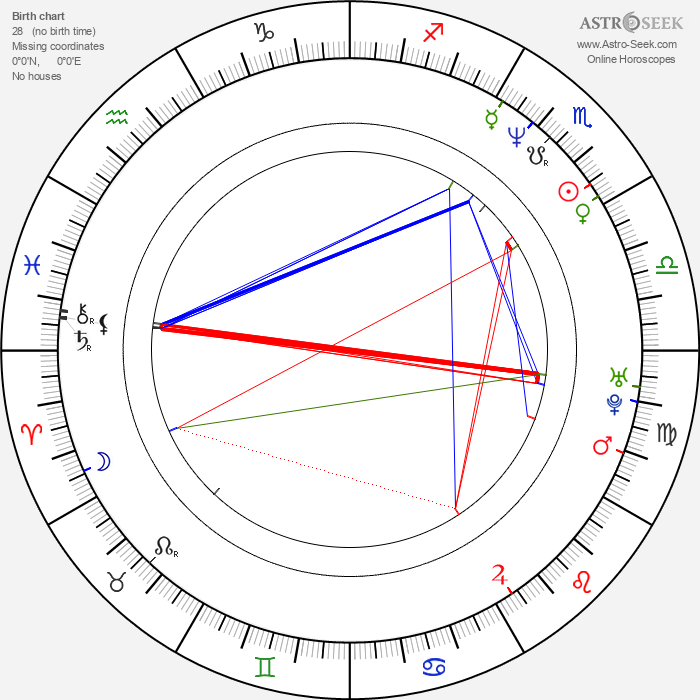 André Vícha - Astrology Natal Birth Chart