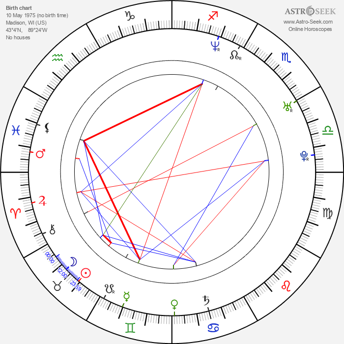 Andrea Anders - Astrology Natal Birth Chart