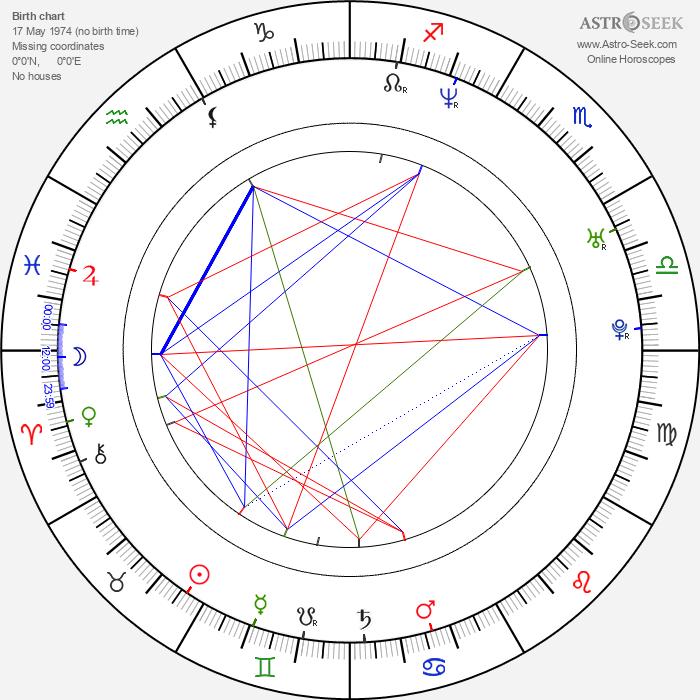 Andrea Corr - Astrology Natal Birth Chart