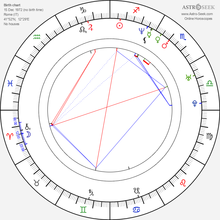 Andrea Di Stefano - Astrology Natal Birth Chart