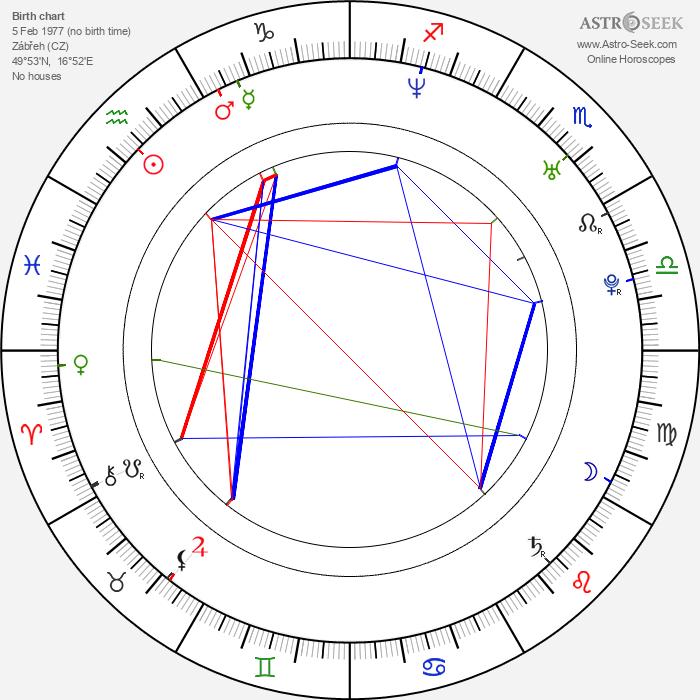 Andrea Elsnerová - Astrology Natal Birth Chart