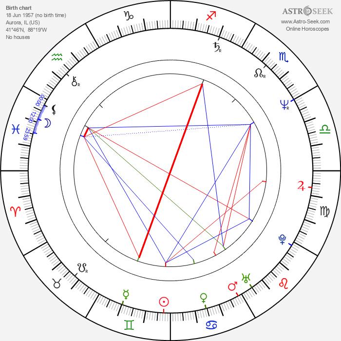 Andrea Evans - Astrology Natal Birth Chart