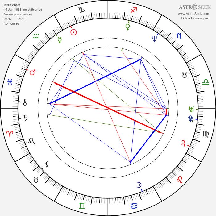 Andrea Holíková - Astrology Natal Birth Chart