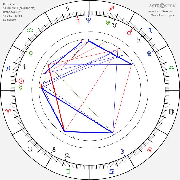 Andrea Járová - Astrology Natal Birth Chart
