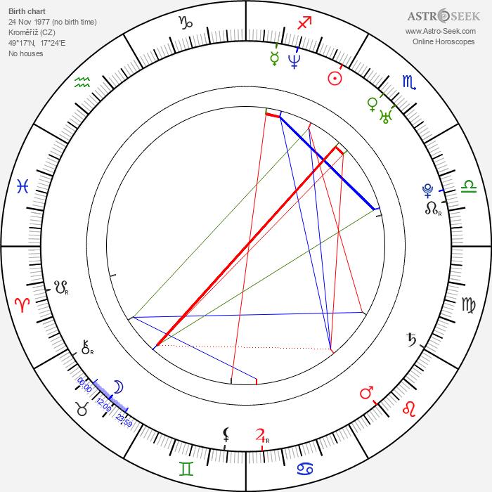 Andrea Kalivodová - Astrology Natal Birth Chart