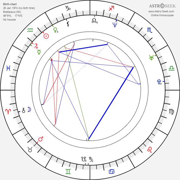 Andrea Karnasová - Astrology Natal Birth Chart