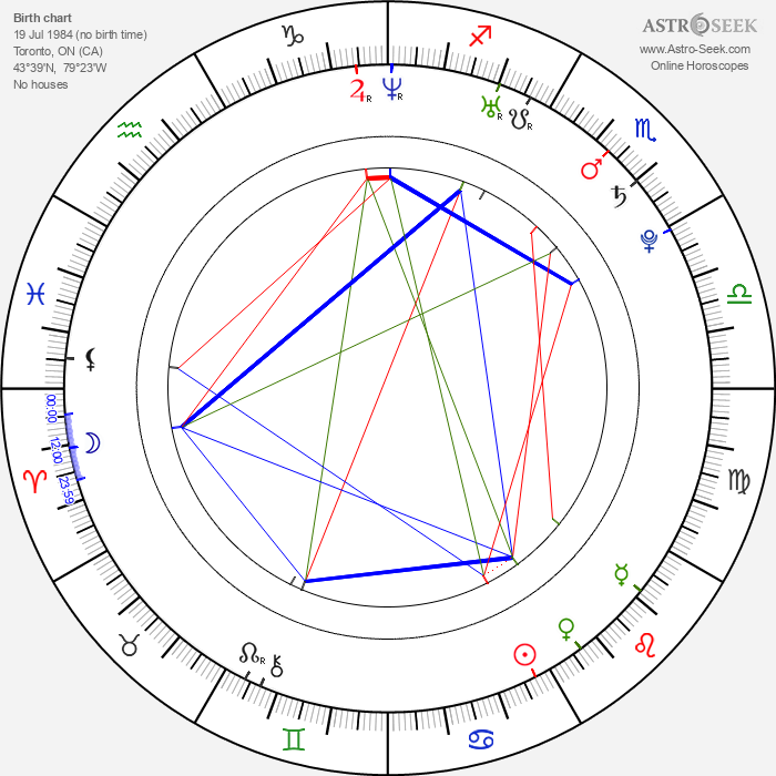 Andrea Libman - Astrology Natal Birth Chart