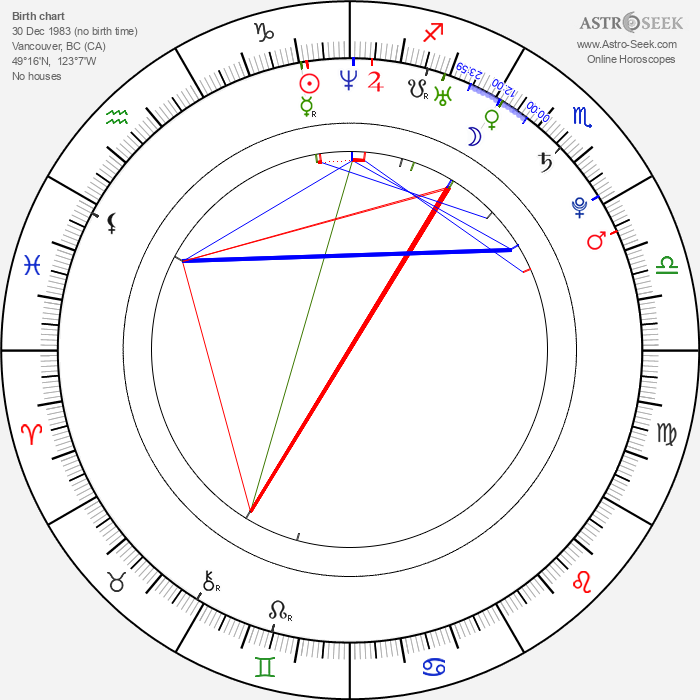 Andrea Lui - Astrology Natal Birth Chart