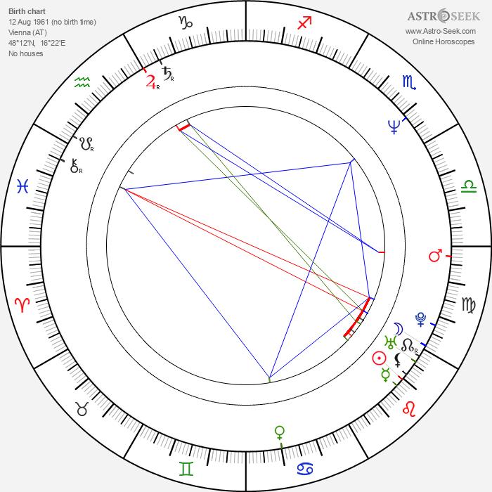 Andrea Maria Dusl - Astrology Natal Birth Chart