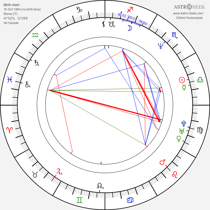 Andrea Morricone - Astrology Natal Birth Chart