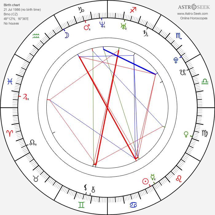 Andrea Nakládalová - Astrology Natal Birth Chart